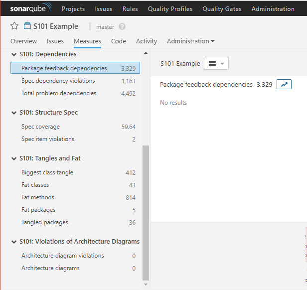 Using the Structure101 SonarQube Plugin with Maven